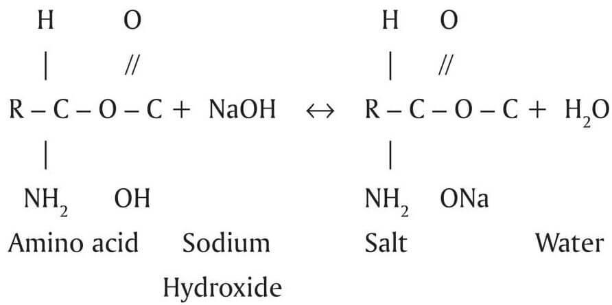 Phản ứng xà phòng hóa NaOcl